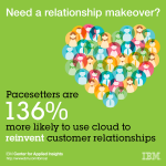 Global Cloud Study - http://ibm.com/ibmcai/globalcloudstudy