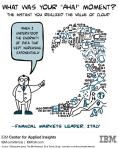 IBM BTT Cloud Epiphany Quote Cartoon