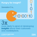 Hungry for insight?
