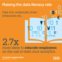 Raising the data literacy rate