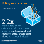 Rolling in data riches