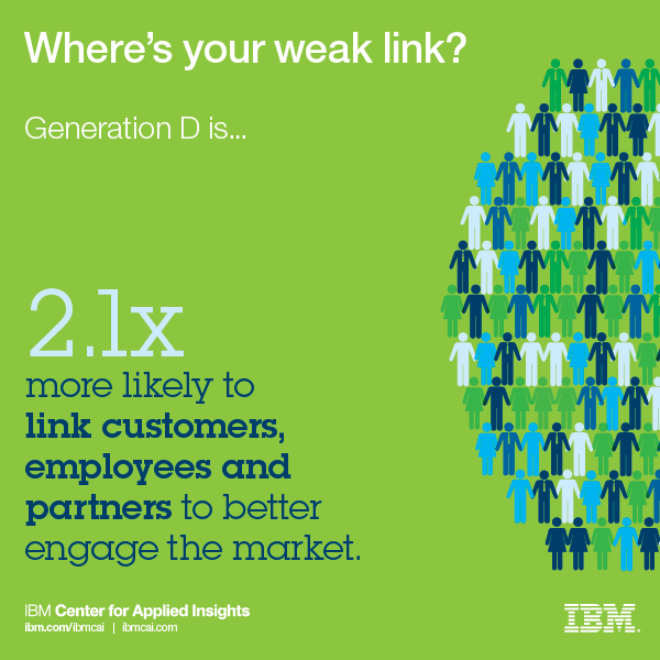 Where's your weak link?