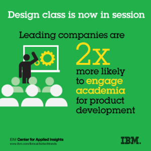 Leading companies are 2x more likely to engage academia for product development