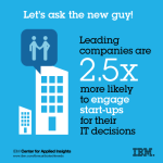 Data from IBM Center for Applied Insights Study - http://www.ibm.com/ibmcai/biztechtrends