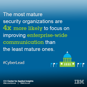 The most mature security organizations are 4x more likely to focus on improving enterprise-wide communication.