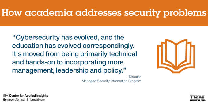 Academia CISO quote - Cybersecurity has evolved, and the education has evolved correspondingly. It's moved from being primarily technical and hands-on to incorporating more management, leadership and policy.