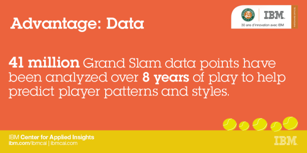 41 million Grand Slam data points have been analyzed over 8 years of play to help predict player patterns and styles