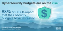 Learn more - http://ibm.com/ibmcai/ciso