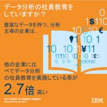 http://www.ibm.com/ibmcai-japan/gend
