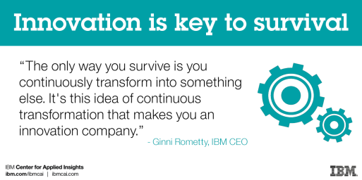 Innovation-Quote-Ginni-Rometty
