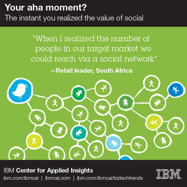 The instant you realized the value of social