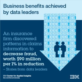 CDOs make a difference to the business