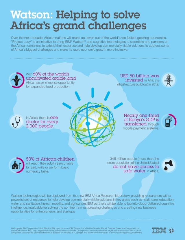 IBM-Watson-Africa