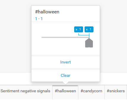 Figure 2: Filter on Halloween tagged candy tweets
