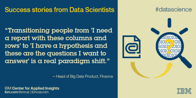 Data Science Quote 20 VF