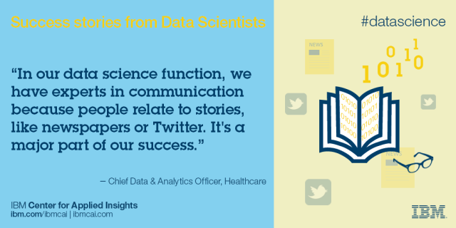 IBM Data Science Quote 9VF