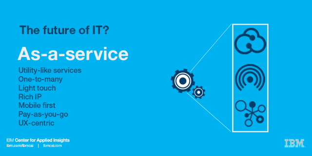 IBM-the future-of IT-as-a-service
