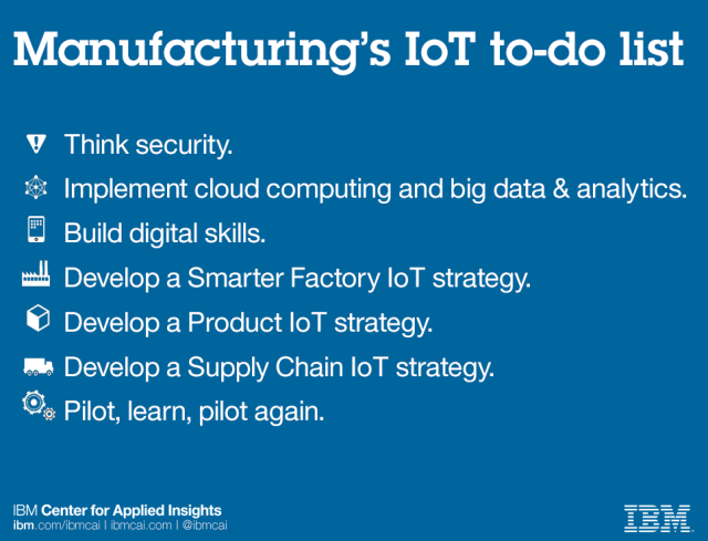 IoT-Manufacturing-To-Do-List