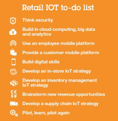 IOT_Retail_ToDoList