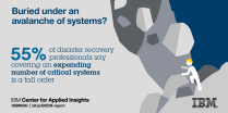 Including an increasing number of critical systems into disaster recovery plans is a tall order